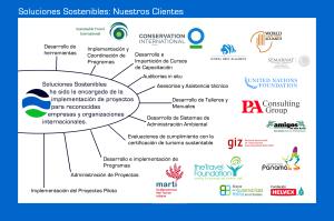 soluciones-sostenibles-nuestros-clientes